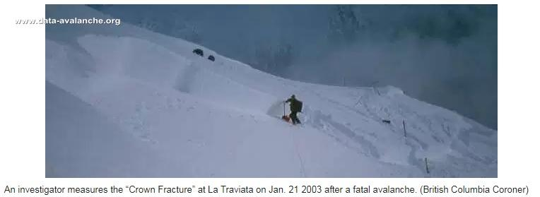 Avalanche Revelstoke BC, secteur Durrand Glacier, Tumbledown Mountain's La Traviata Couloir - Photo 1